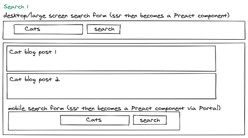 An Excalidraw drawing showing the different parts of the search page rendered