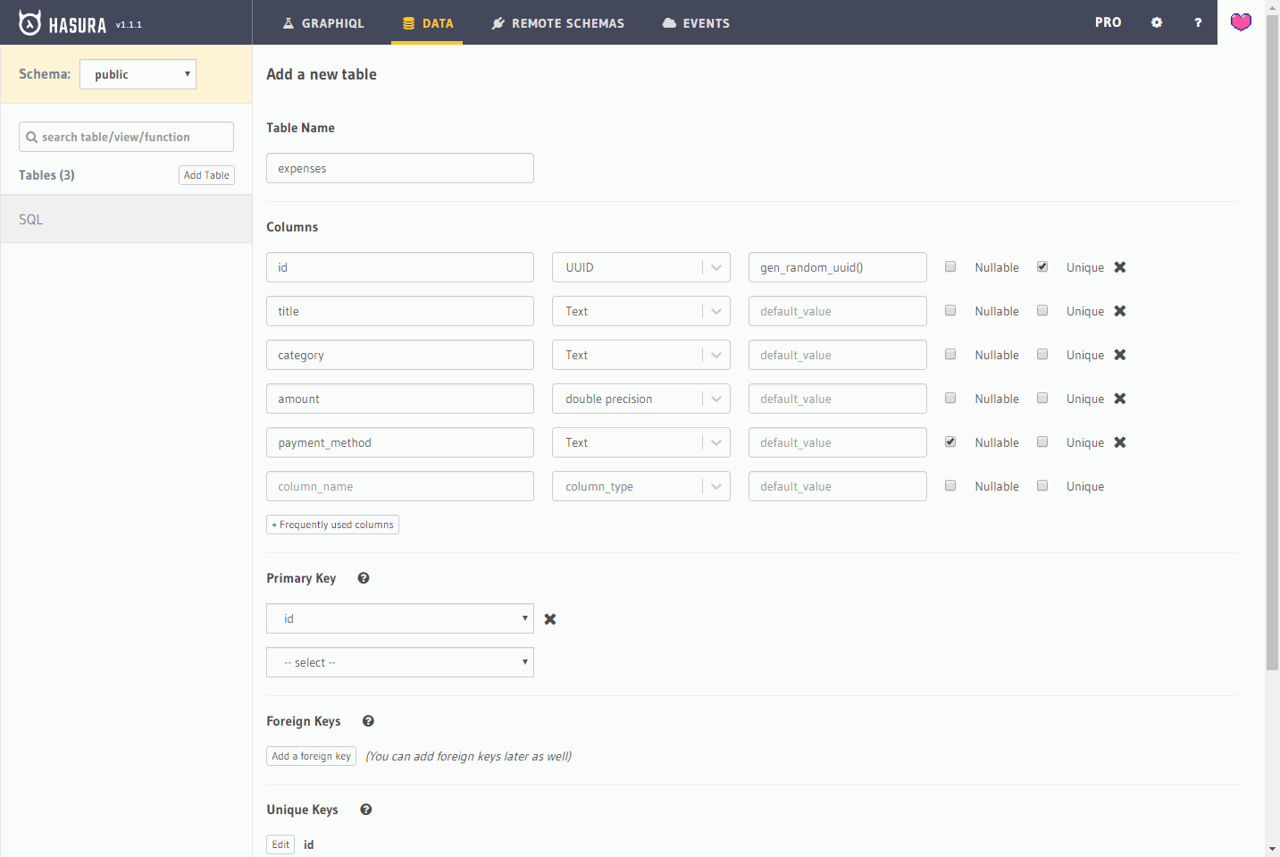Filled table form