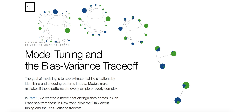 Tony Chu's A Visual Introduction to Machine Learn Website