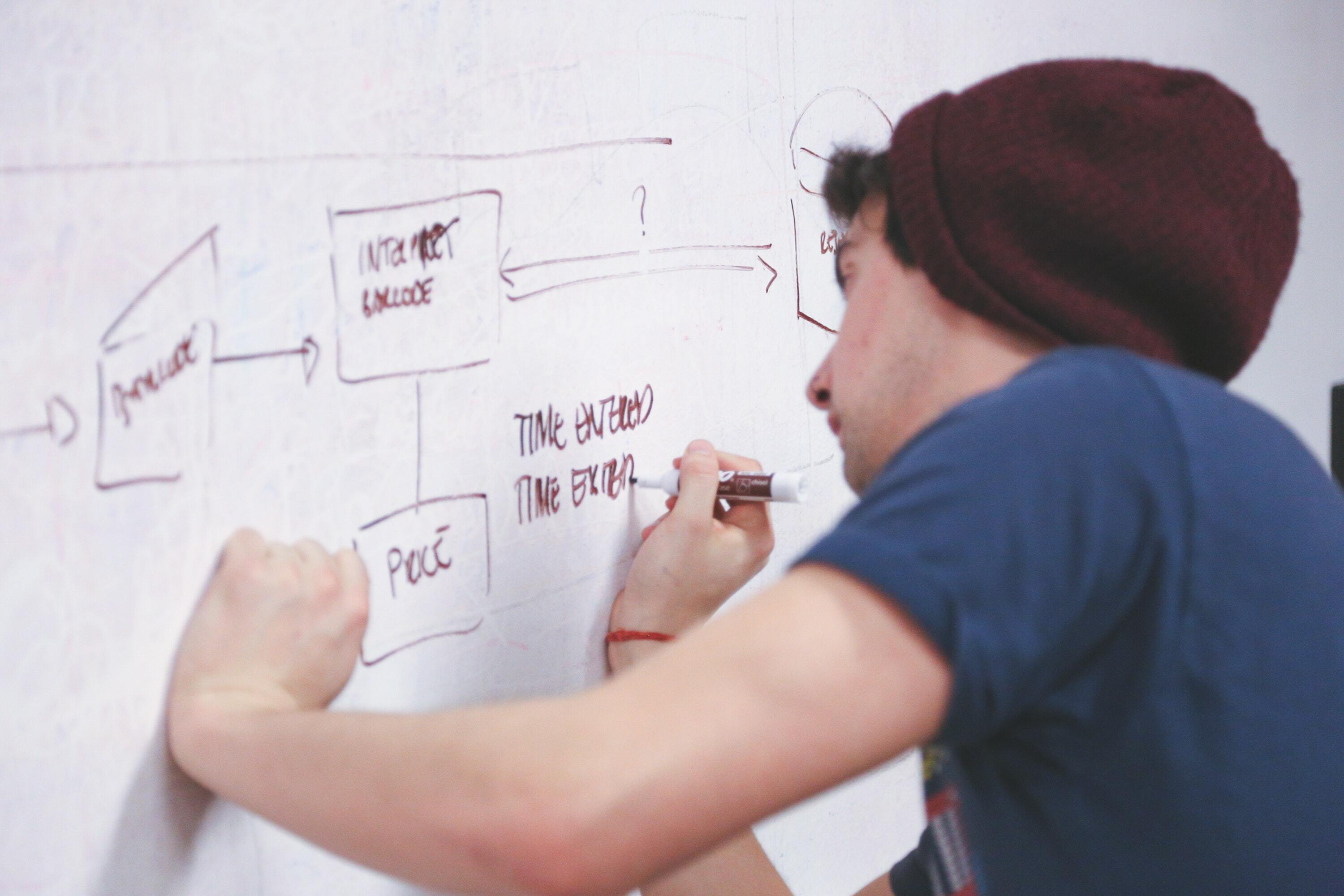 Man drawing a Software Architecture diagram