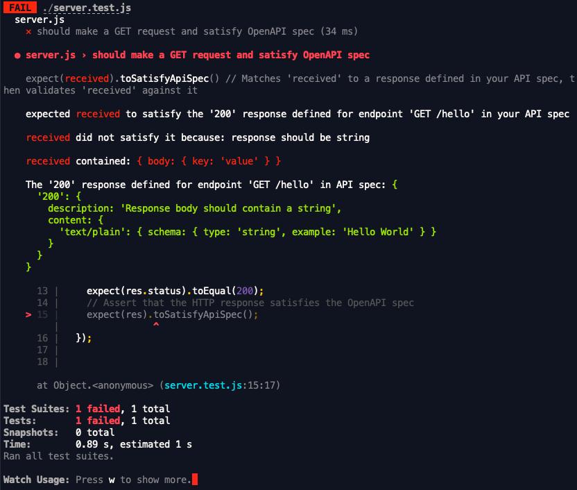 Failing OpenAPI test