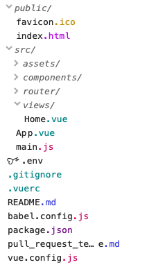 Vue CLI Router Filetree