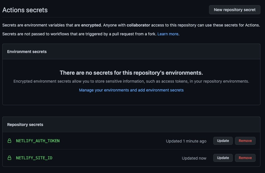 Screenshot of the Actions secrets page on Github