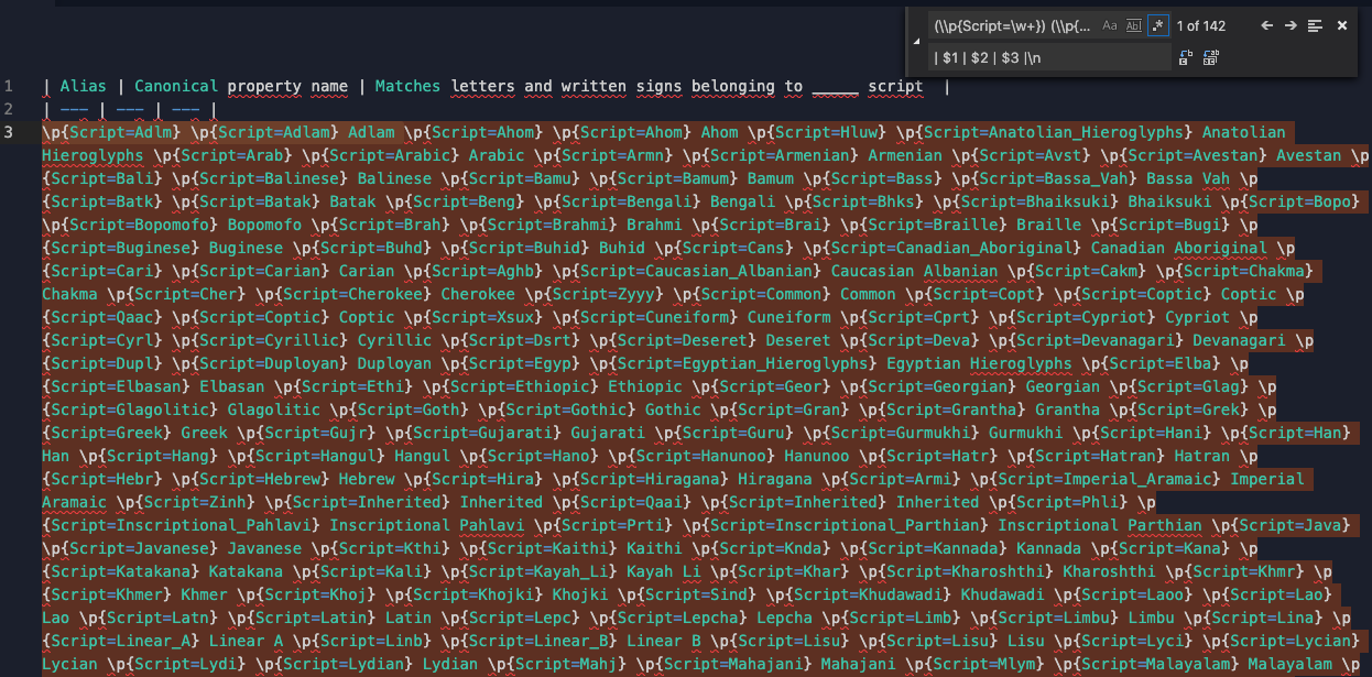 The text other than the newly created header is highlighted to indicate that the regex is matching.  There are 142 matches to this find, which is what we expect