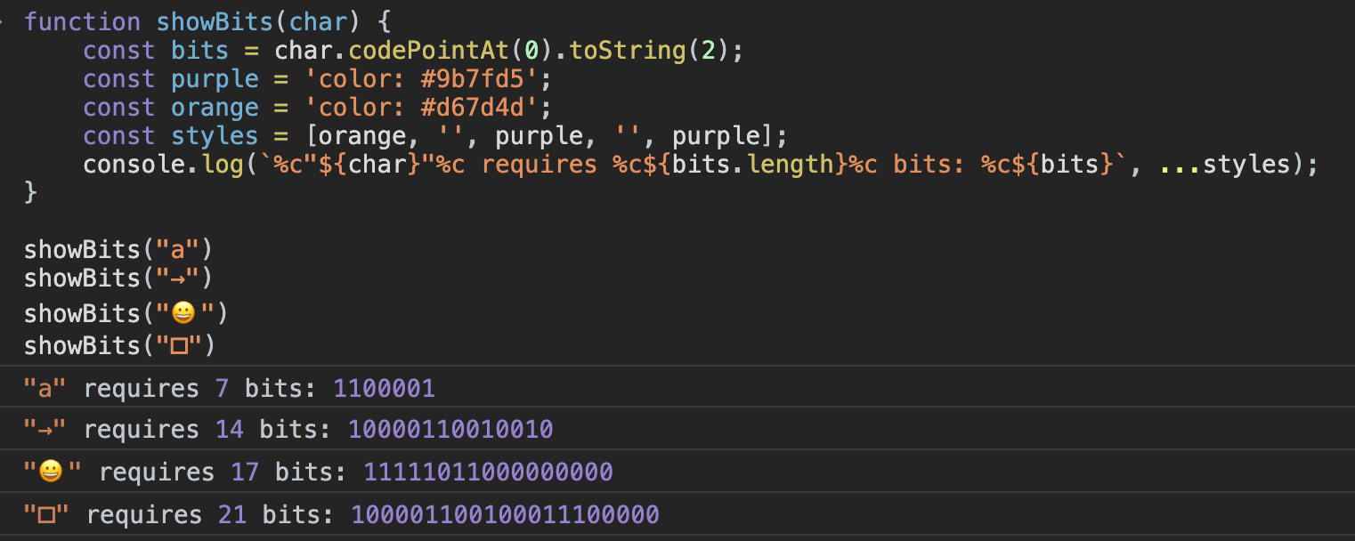 Unicode bits