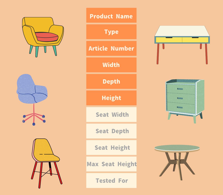 Common attributes