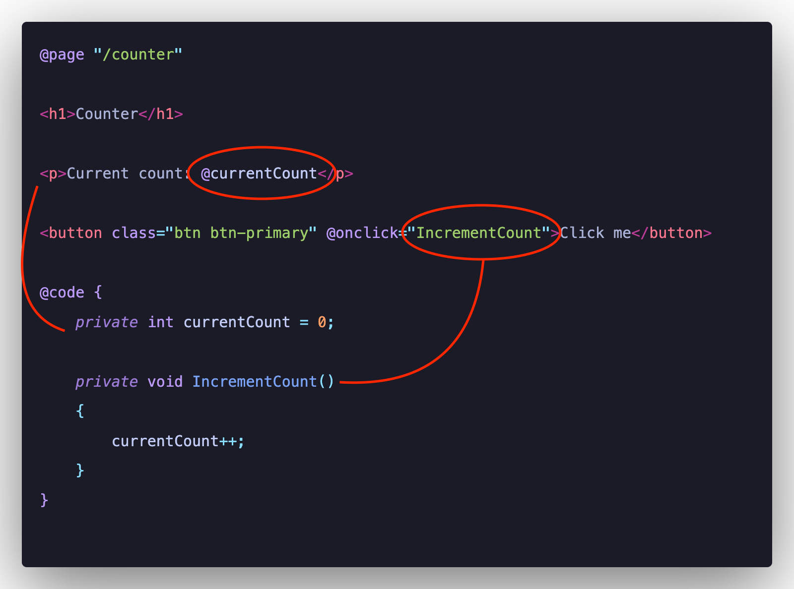 Code snippet for the Counter component