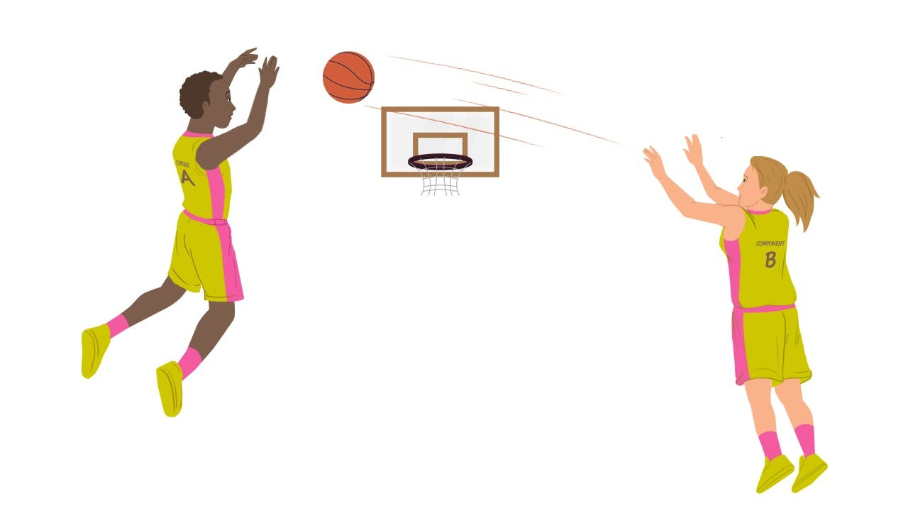 Player labeled 'component B' throwing the basketball to where player labeled 'component A' will catch the ball and dunk it on a basket.
