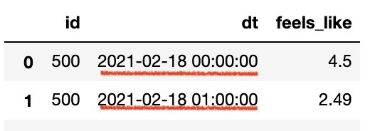 timestamp into datetime