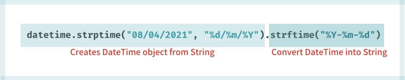 String to String