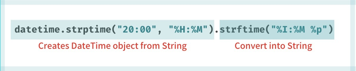 24-hour time String to 12-hour time String