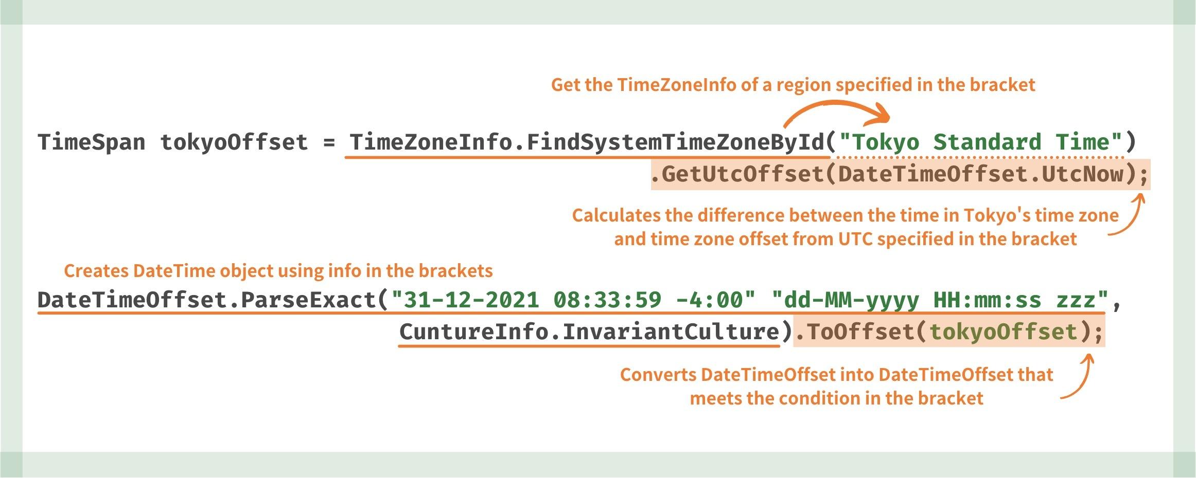 UTC timezone String to DateTimeOffset object in a different timezone