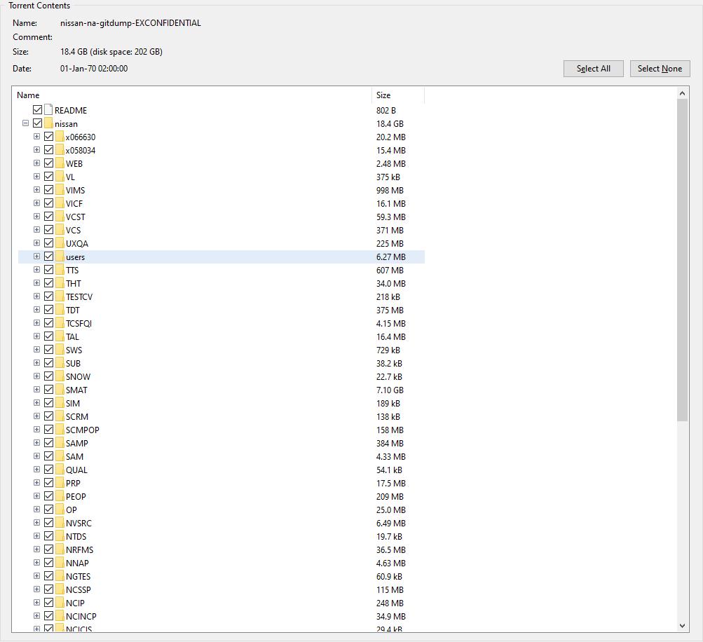 Nissan data breach dump torrent contents
