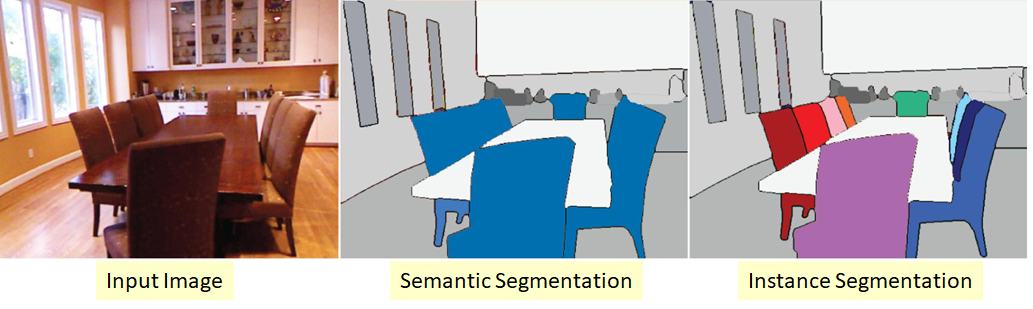 Label me image segmentation example