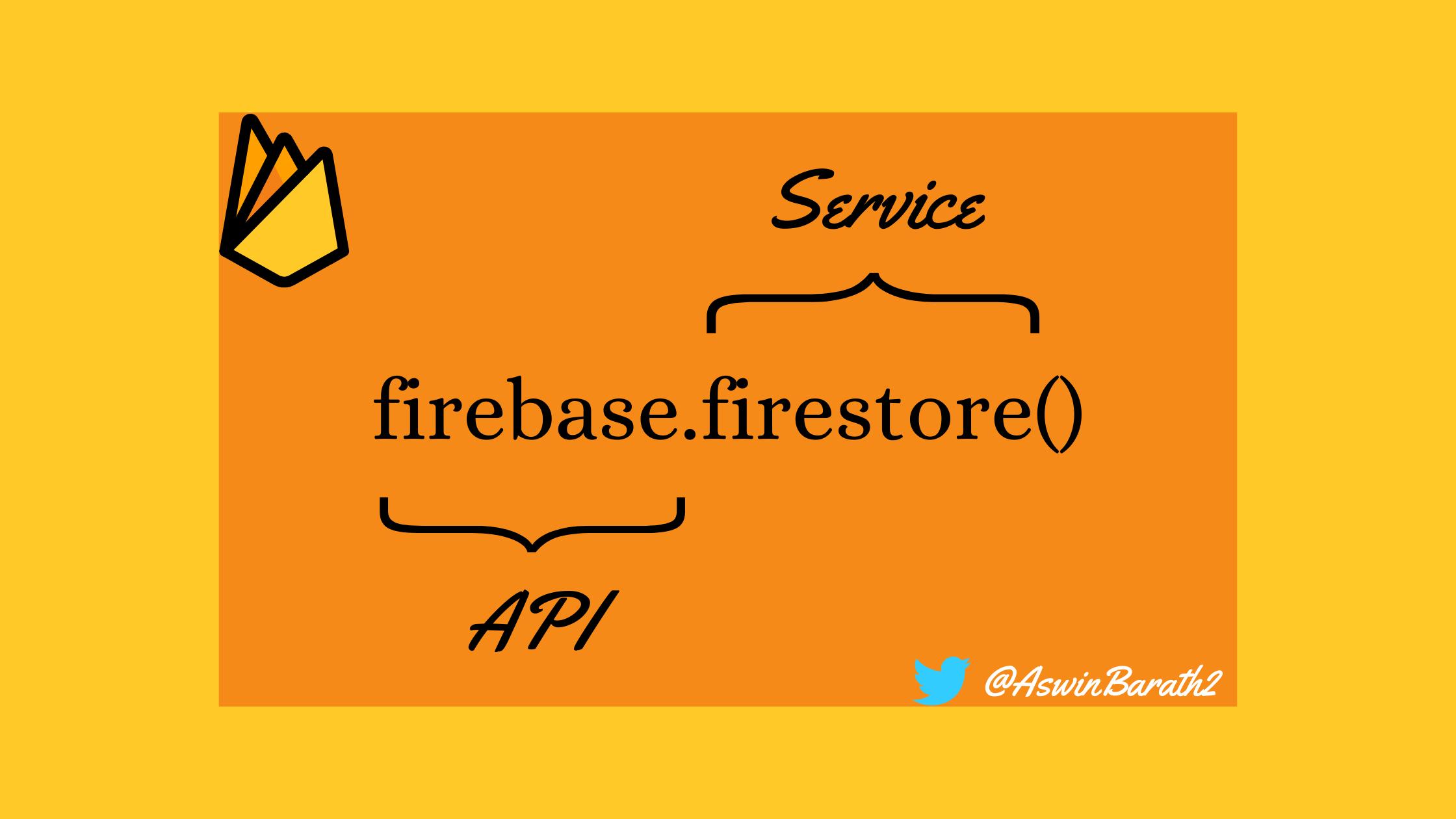 Firebase API